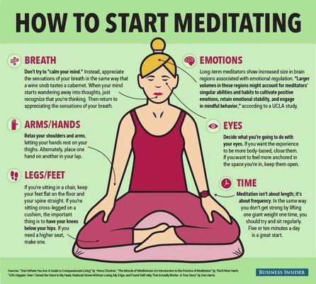 Healing Arts & Well-Being