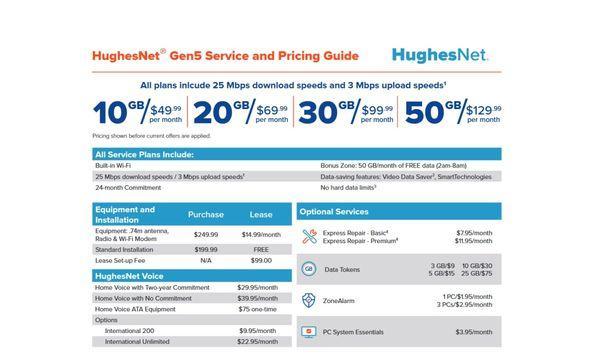 Conrad's Satellite Sales