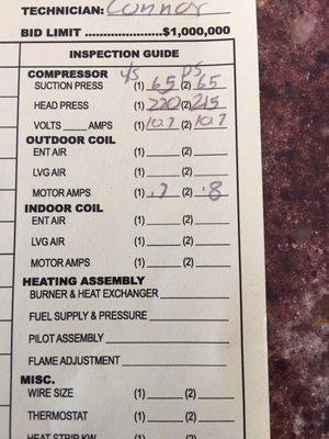 Climate Control Experts - AC Repair Company