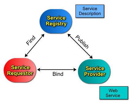 Taylor Tire & Service Center