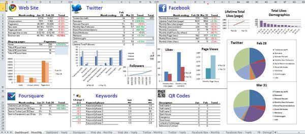 Dynamic Diversions Enterprises Social Media and Web Design