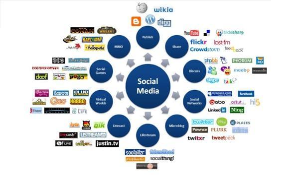AlFa Media