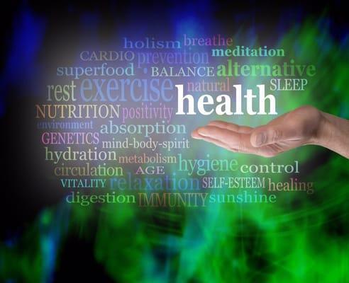 Functional Family Medicine