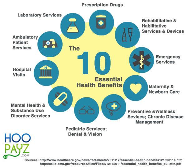 Essential Health
