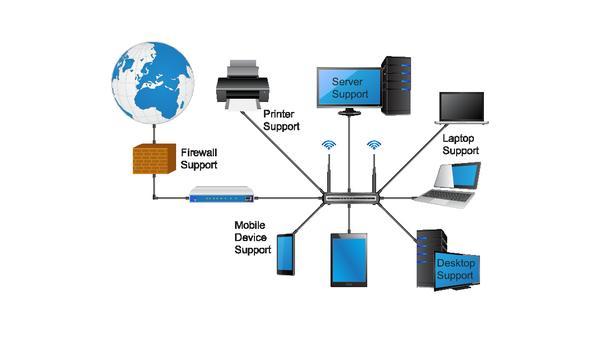 Thomas Bolton Network Services