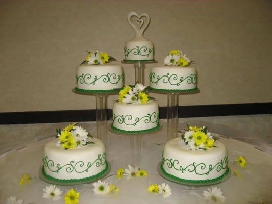 The MagiCandle Cakery LLC